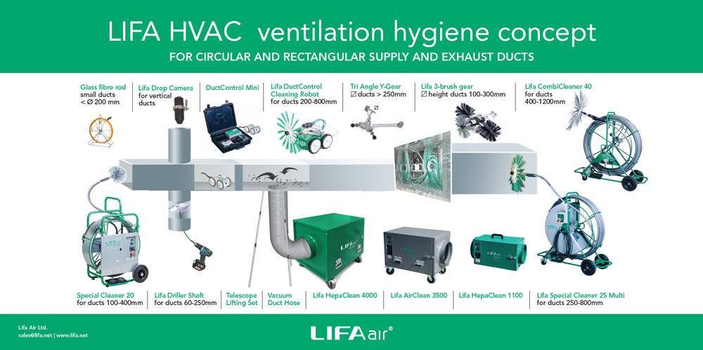 pulizia-e-sanificazione-condotte-idrauliche---Muse-Tecnologie-Srl---Sardegna-Sassari-4